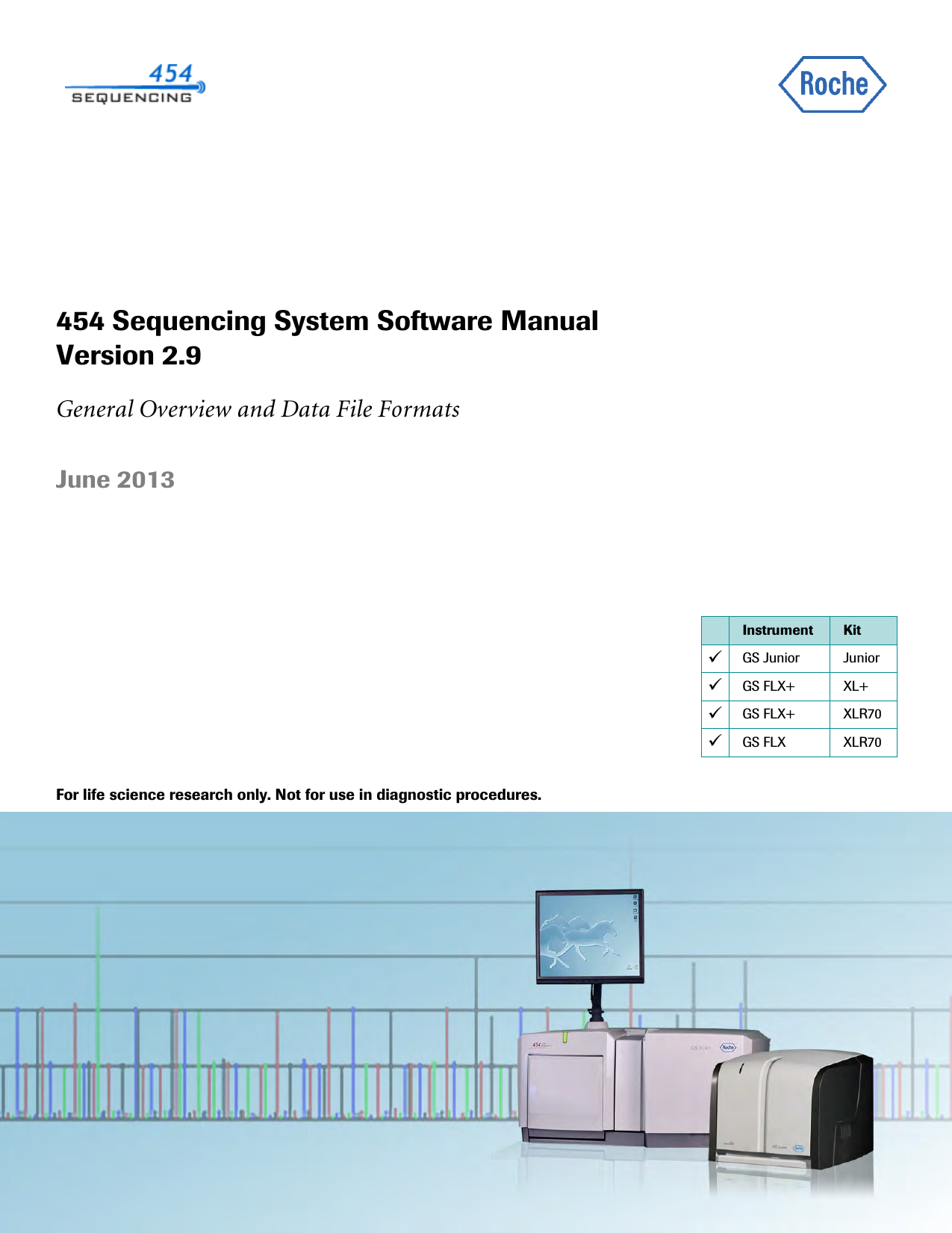 USM-00058.09_454SeqSys_SWManual-v2.9_Overview-01.png