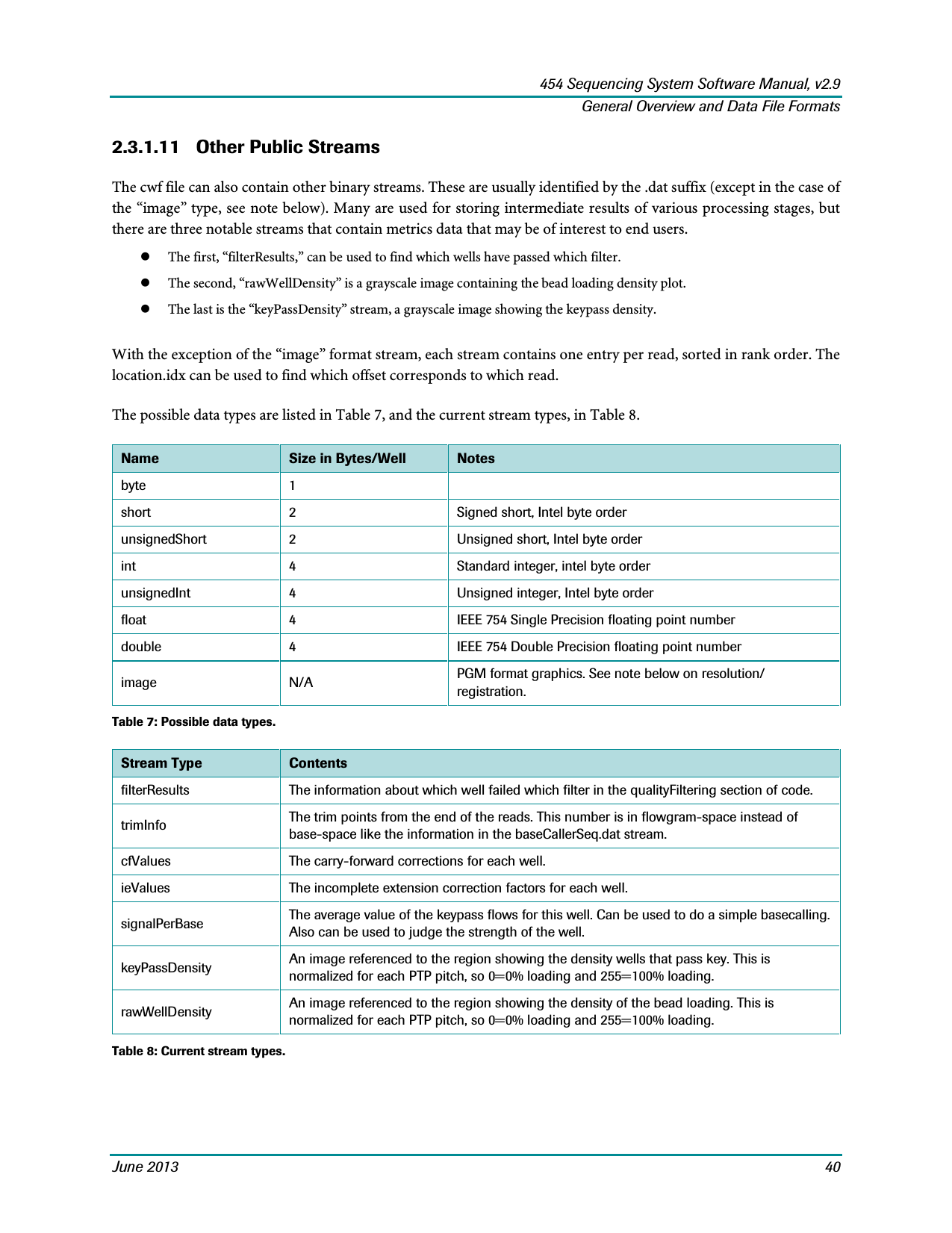 USM-00058.09_454SeqSys_SWManual-v2.9_Overview-40.png