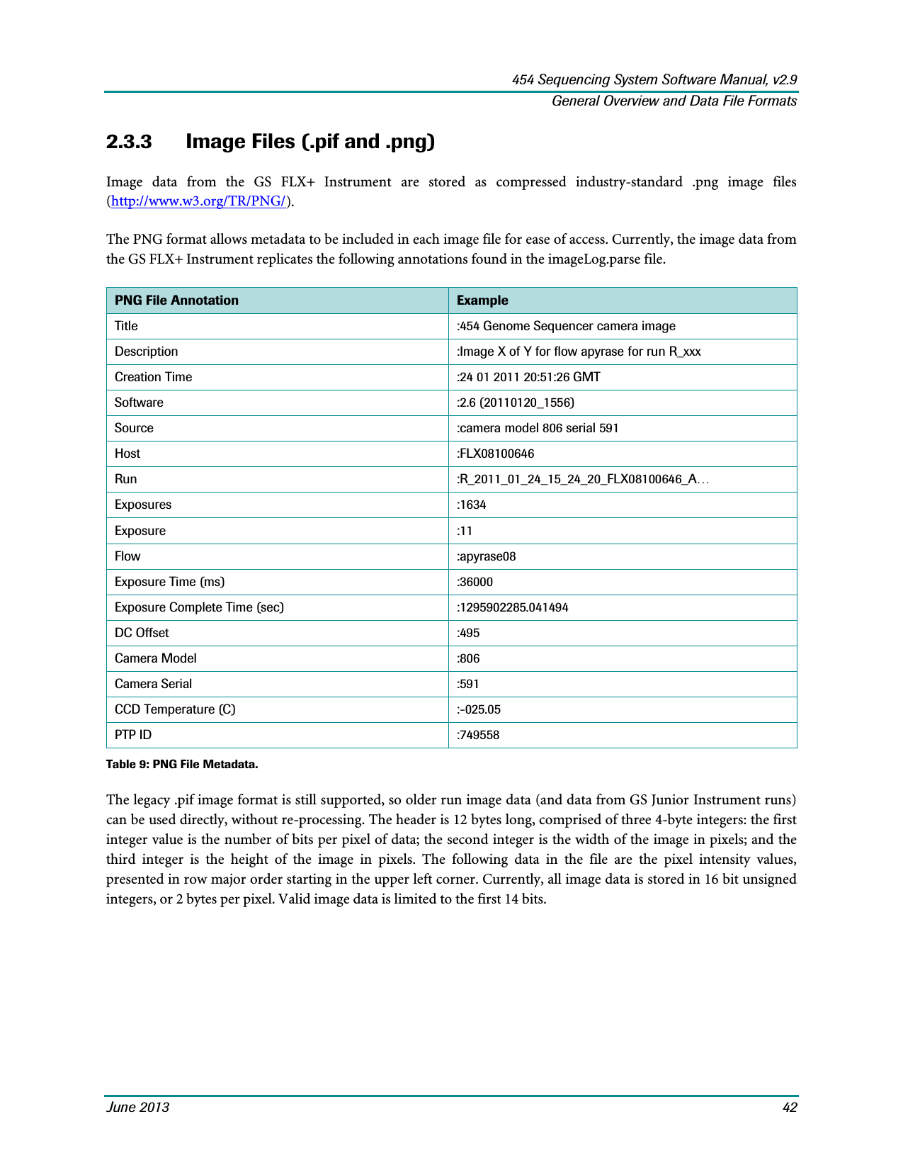 USM-00058.09_454SeqSys_SWManual-v2.9_Overview-42.png