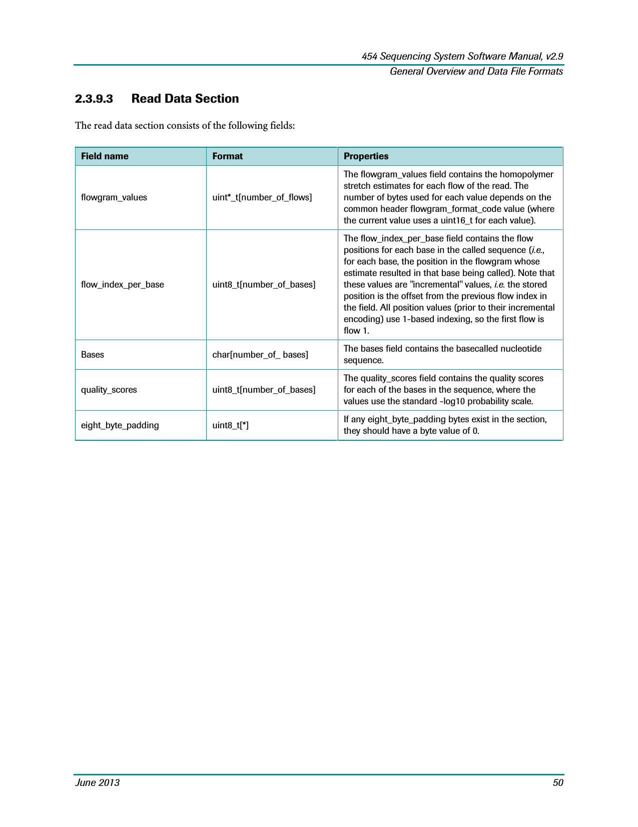 USM-00058.09_454SeqSys_SWManual-v2.9_Overview-50.png